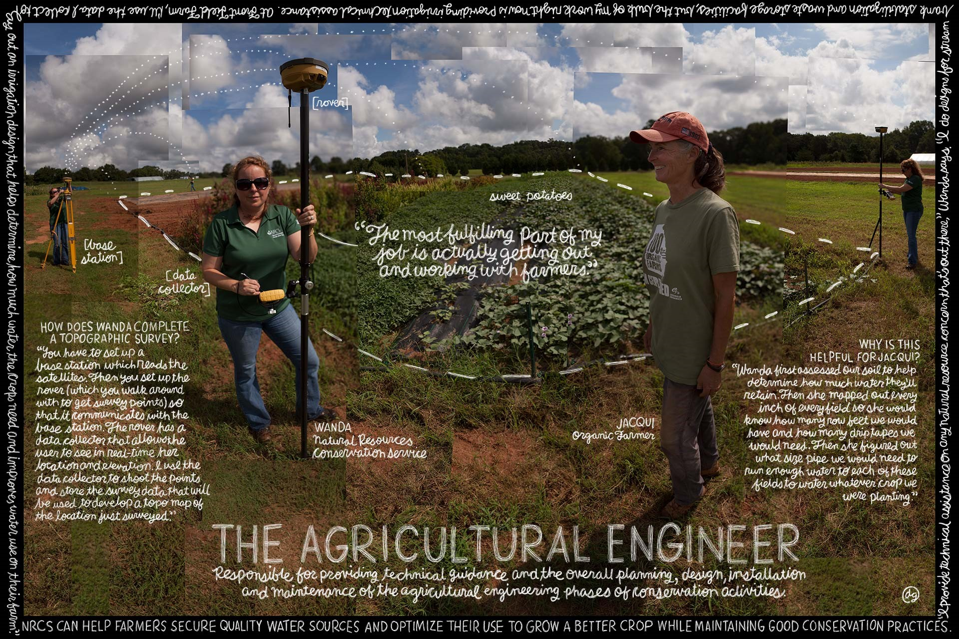 The Agriculural Engineer